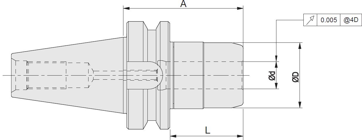 HPMC diagram