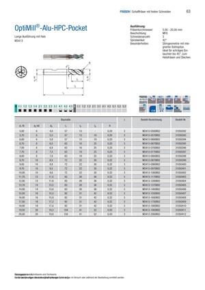 Cataloguspagina