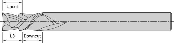 Compressie geometrie